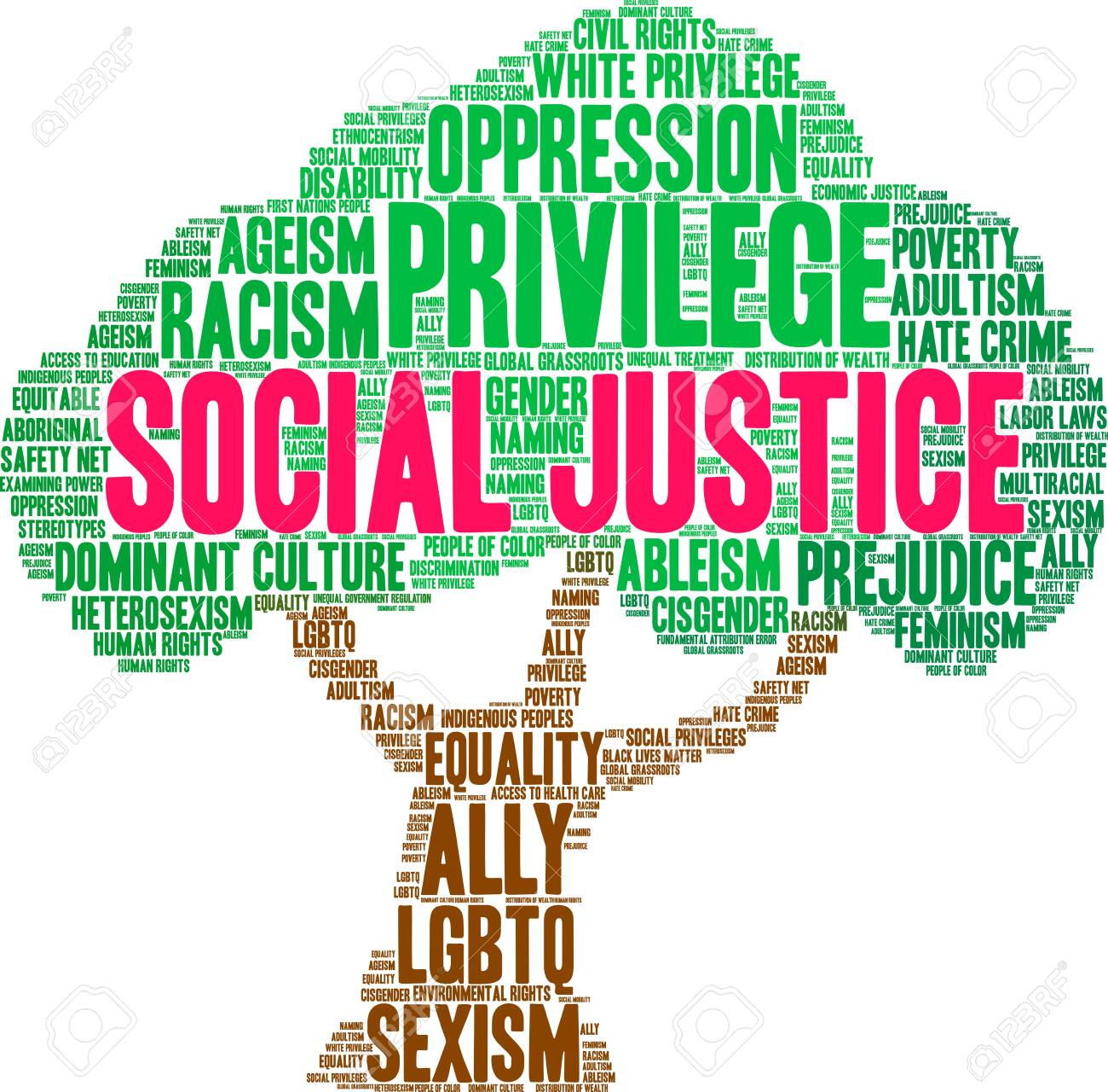 In Praise of Social Justice: A Response to David Brooks | Drick Boyd