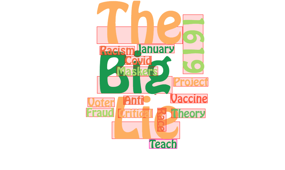 """Countering """"The Big Lie"""""""